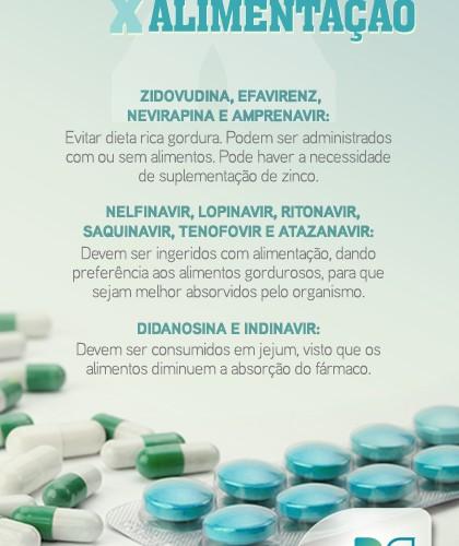 Cuidados nutricionais e o uso de antirretrovirais