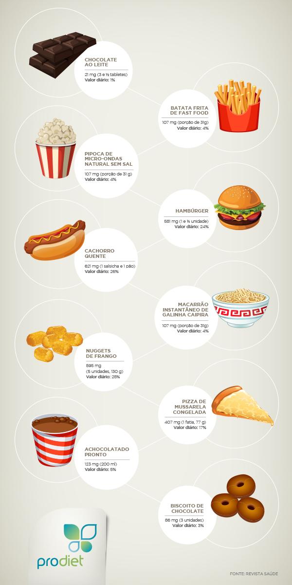 2 orientação nutricional de crianças com restrições alimentares 4