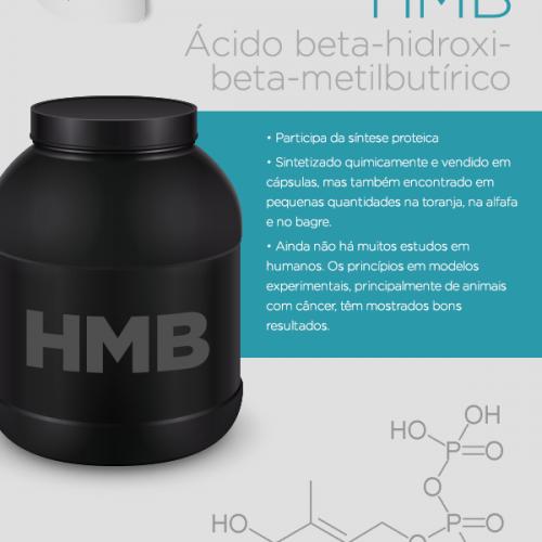 HMB – uma substância ainda a ser muito estudada