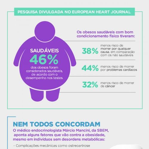 O paradoxo da obesidade