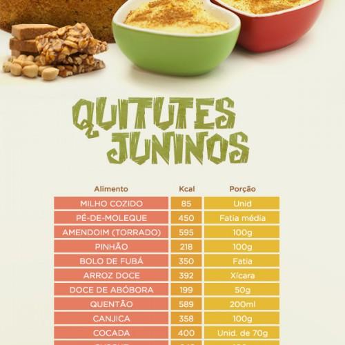 Festa Junina X alimentação saudável