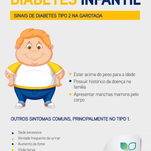 Diabetes infantil – um mal que se alastra rapidamente