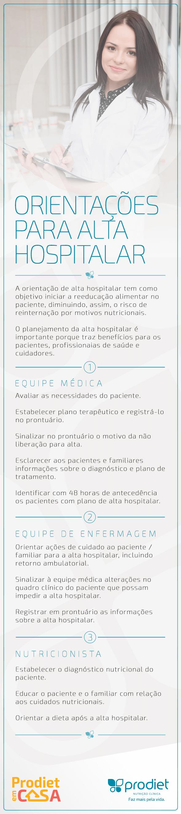 Infográfico_alta_hospitalar_prodiet