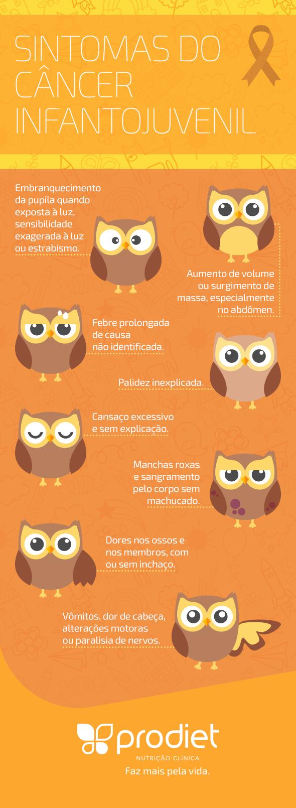 Infografico_Novembro_Dourado